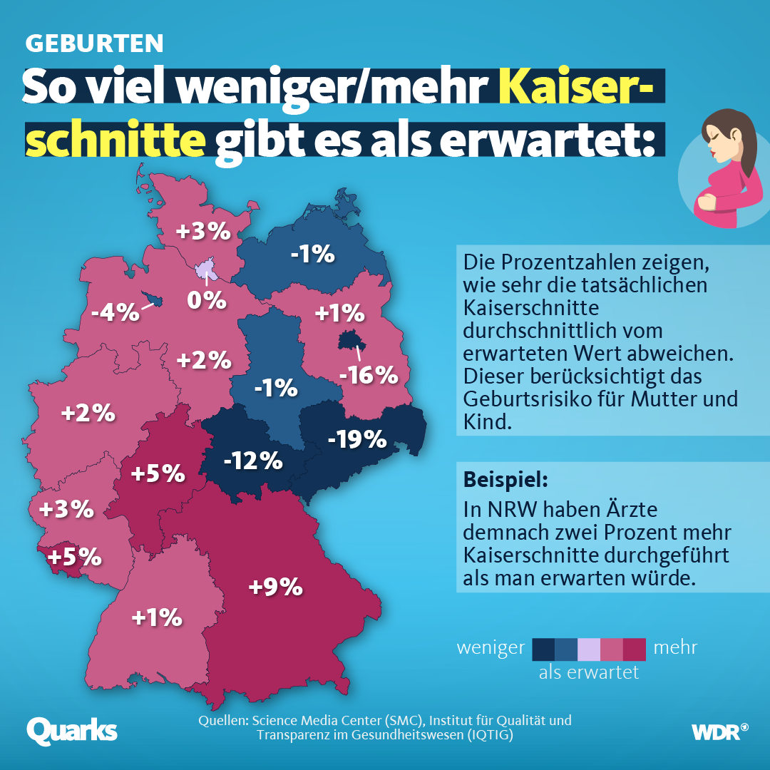 Veränderung der Kaiserschnitte auf Deutschland gesehen