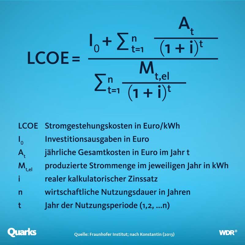 Formel der Stromgestehungskosten.