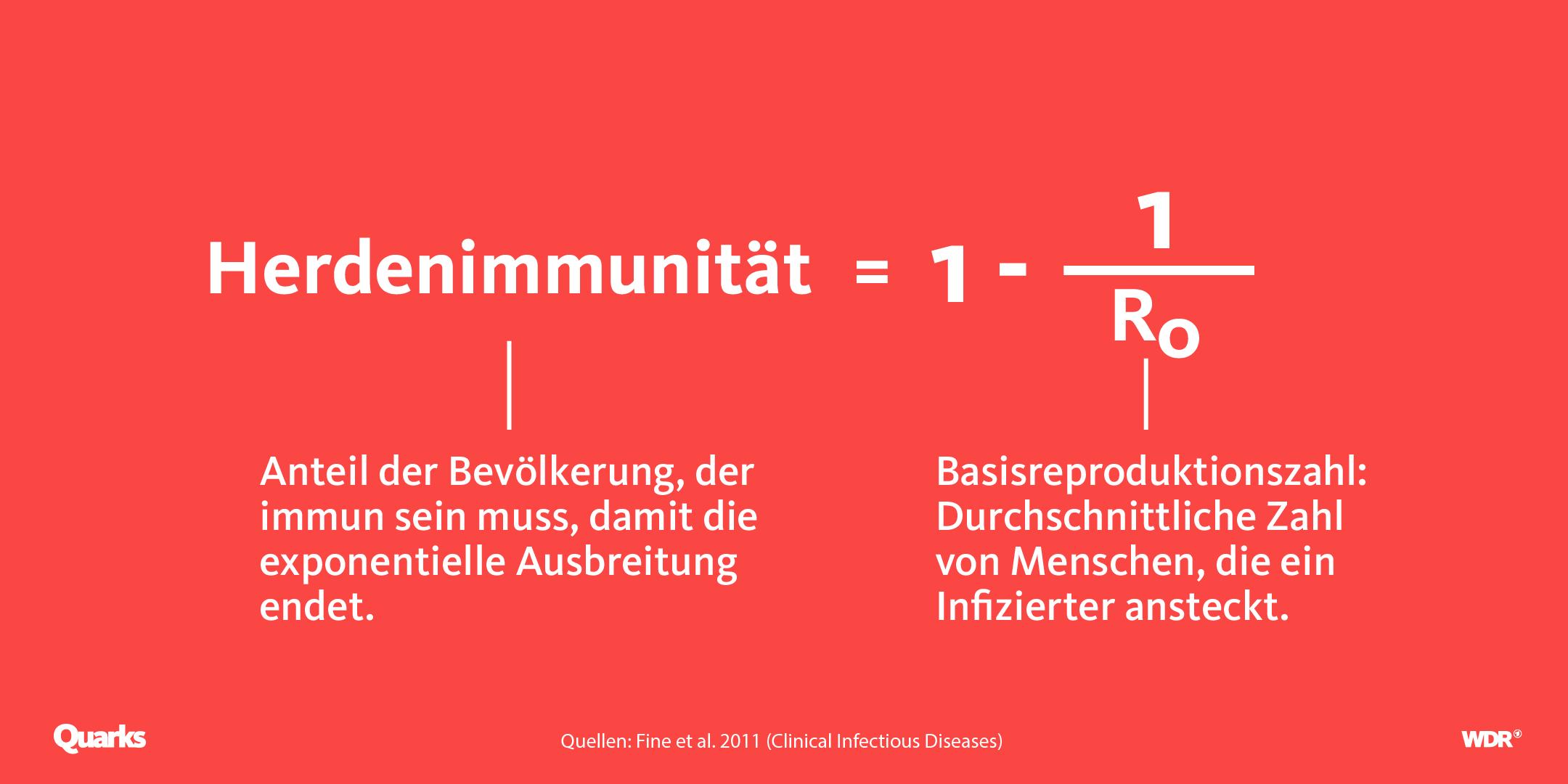 Herdenimmunität = 1 - 1/R0